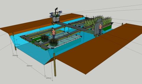 Tutkimuskokonaisuuteen kuuluu kahdeksan lauttaa, joille istutetaan kasveja
